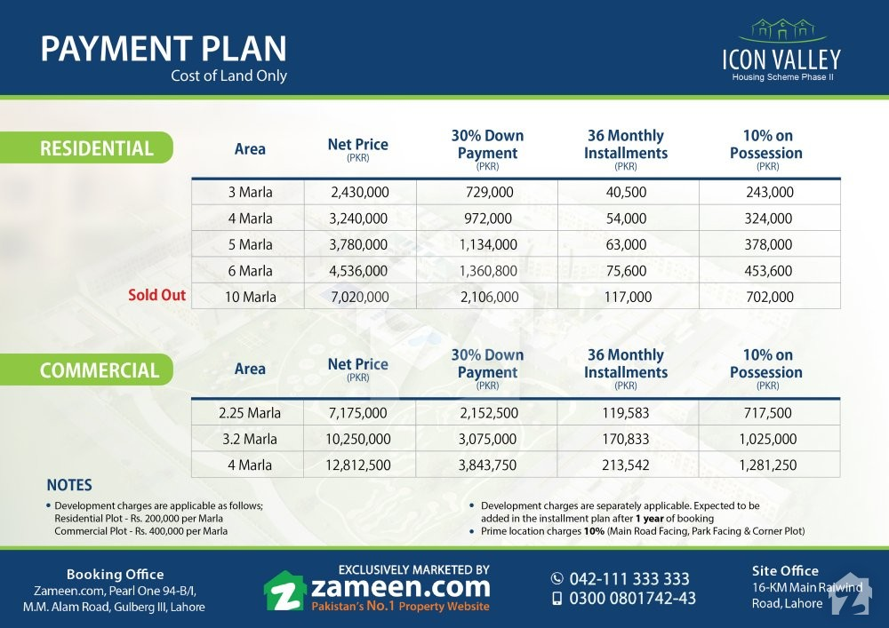 Payment Plan Of Icon Valley Phase 2 Raiwind Road, Lahore