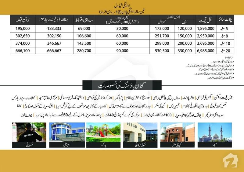Housing Scheme D Design