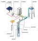 EBR Energy,