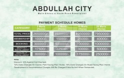 Payment Plan For Homes