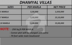 Payment Plan For  Dhamial Villas