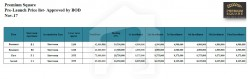 Payment Plan For Premium Square - Commercial