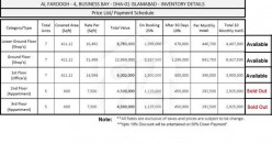 Payment Plan For AL Faroogh Heights 4