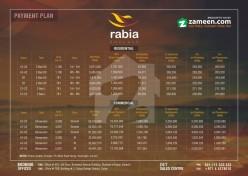 Rabia Enclave