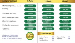 Payment Plan For Royal Residencia