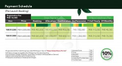 Payment Plan For Agriculture Farm House