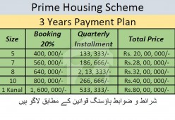 Payment Plan For Prime Housing Scheme