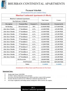 Payment Plan For  Bhurban Continental Apartments Of G Block