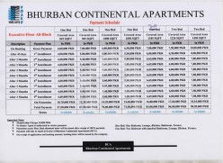 Payment Plan For Pent House