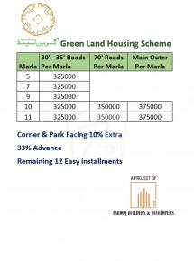 Greenland Housing Scheme