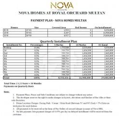 Payment Plan (Quarterly)